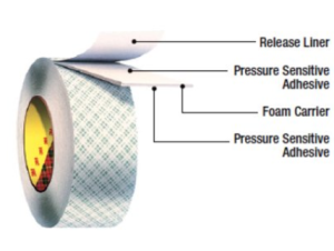 Pressure Sensitive Adhesive Tape Psa And It S Advantages
